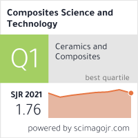 Composites Science and Technology