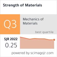 SCImago-статистика журнала 'Проблемы прочности'