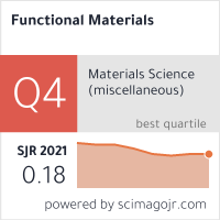 SCImago-статистика журнала Functional Materials