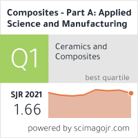 Composites Part A: Applied Science and Manufacturing