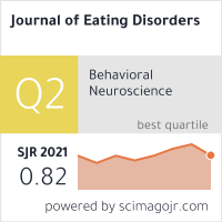Journal of Eating Disorders