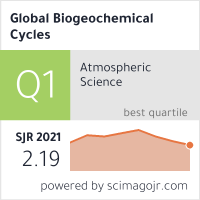 Global Biogeochemical Cycles