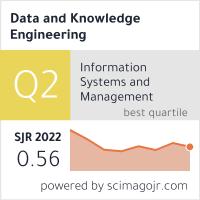 Scimago ranking of DKE