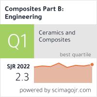 Composites Part B: Engineering