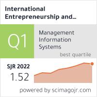 International Entrepreneurship And Management Journal